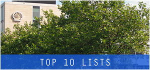Netherlands Top 10 Lists