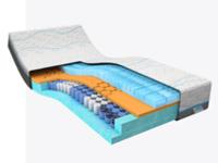 Dutch mattress brand